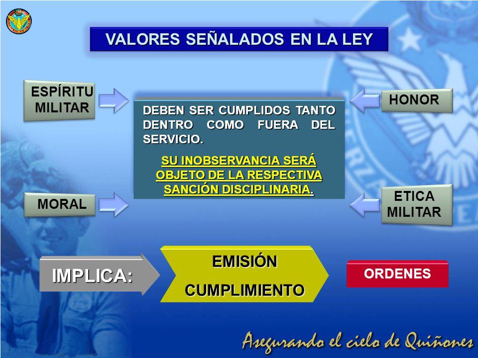 IMPLICA: VALORES SEÑALADOS EN LA LEY EMISIÓN CUMPLIMIENTO