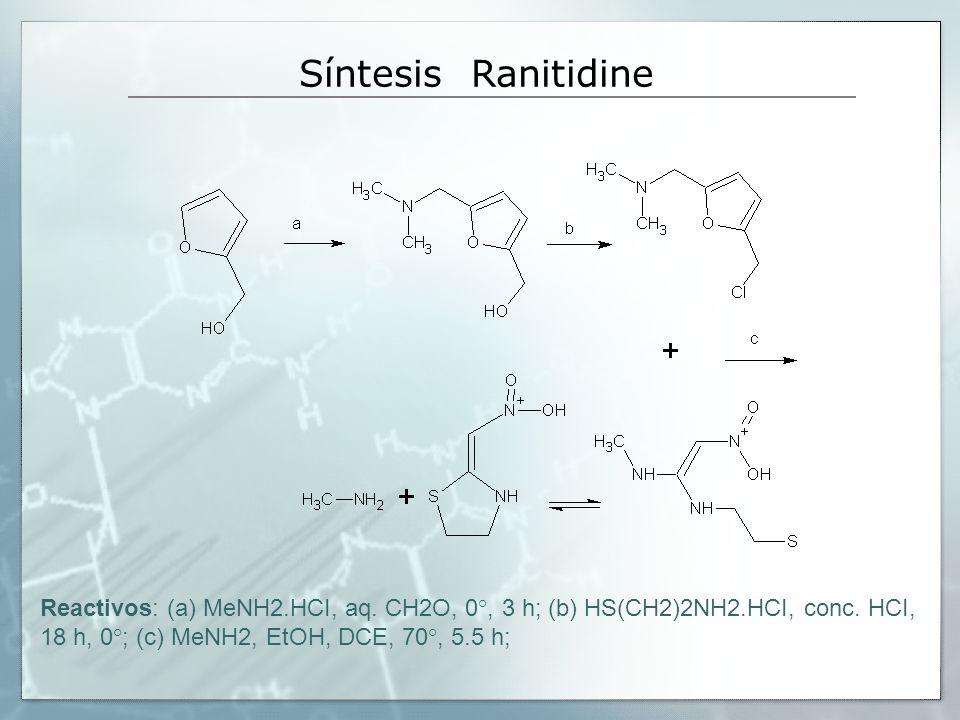 Síntesis Ranitidine Reactivos: (a) MeNH2.HCI, aq.