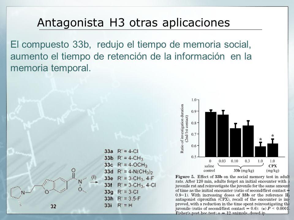 Antagonista H3 otras aplicaciones