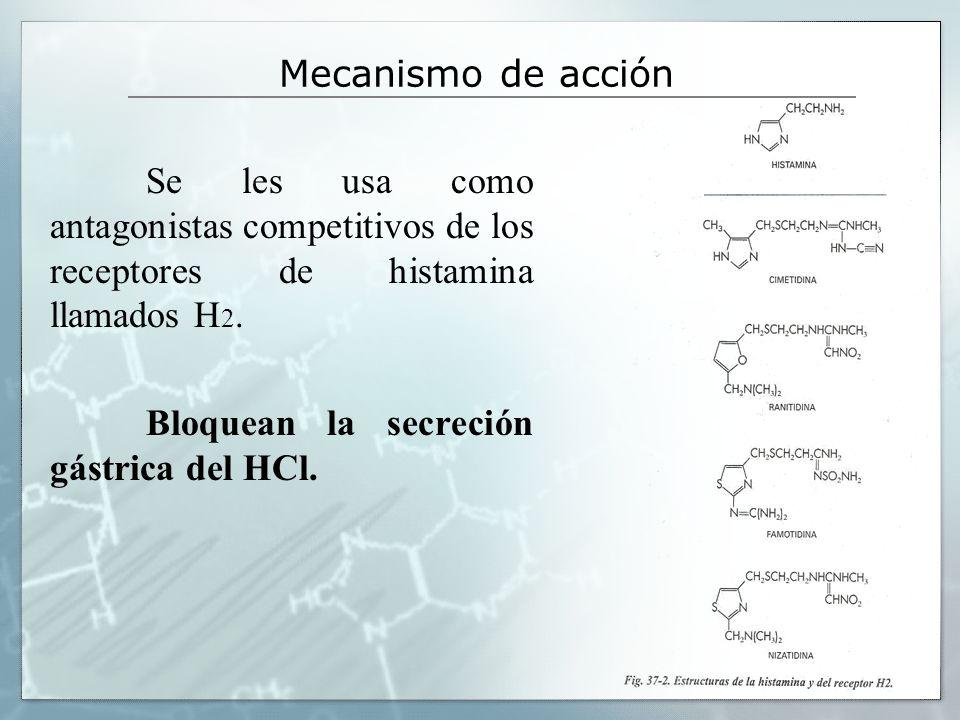 Mecanismo de acción Se les usa como antagonistas competitivos de los receptores de histamina llamados H2.