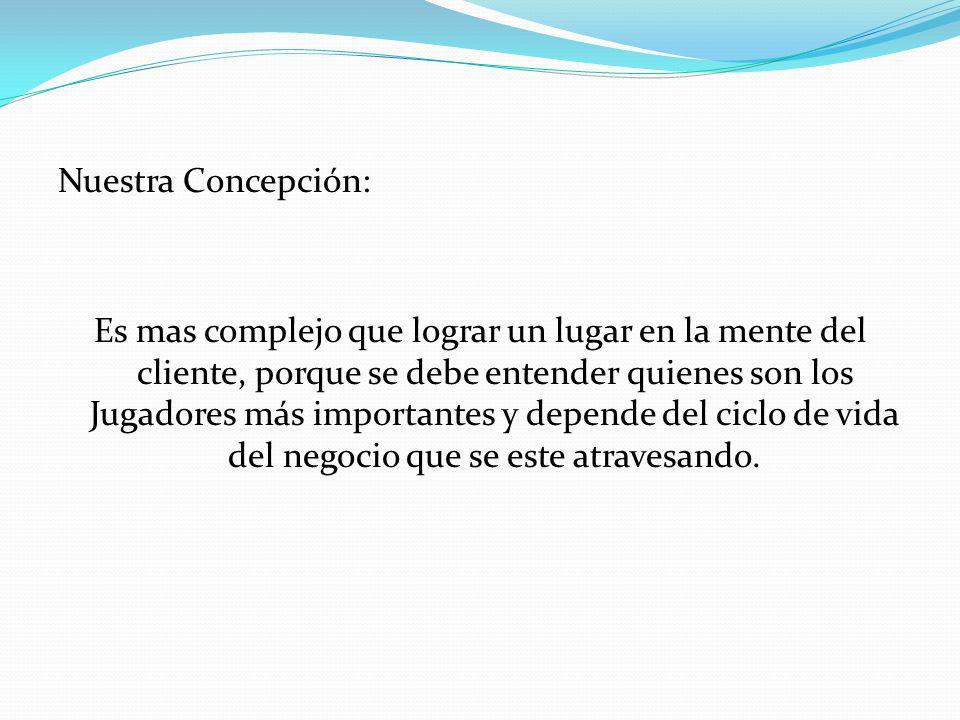 Nuestra Concepción: