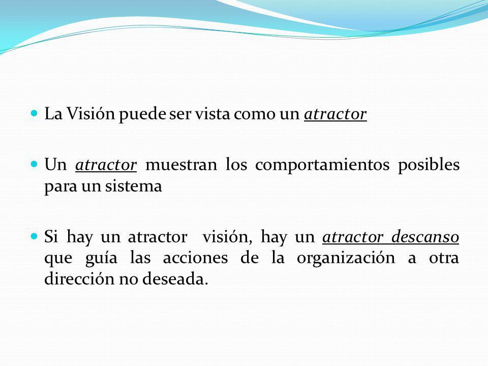 La Visión puede ser vista como un atractor
