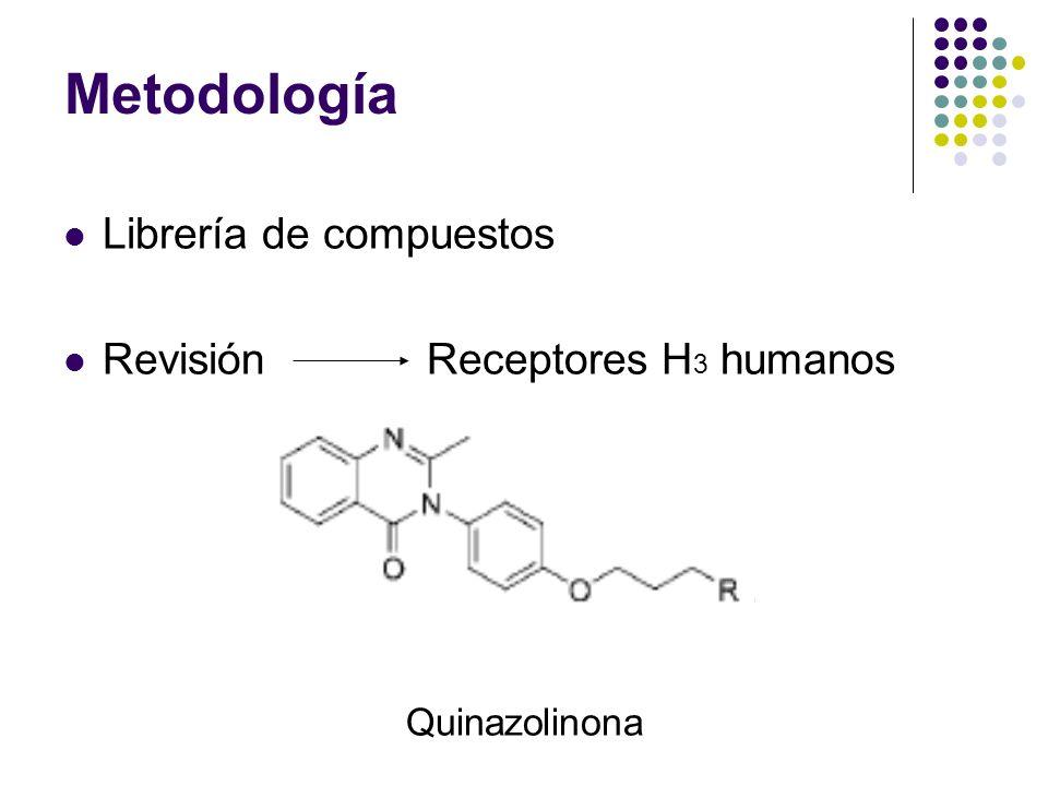 Metodología Librería de compuestos Revisión Receptores H3 humanos