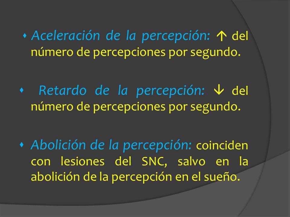  Retardo de la percepción:  del número de percepciones por segundo.