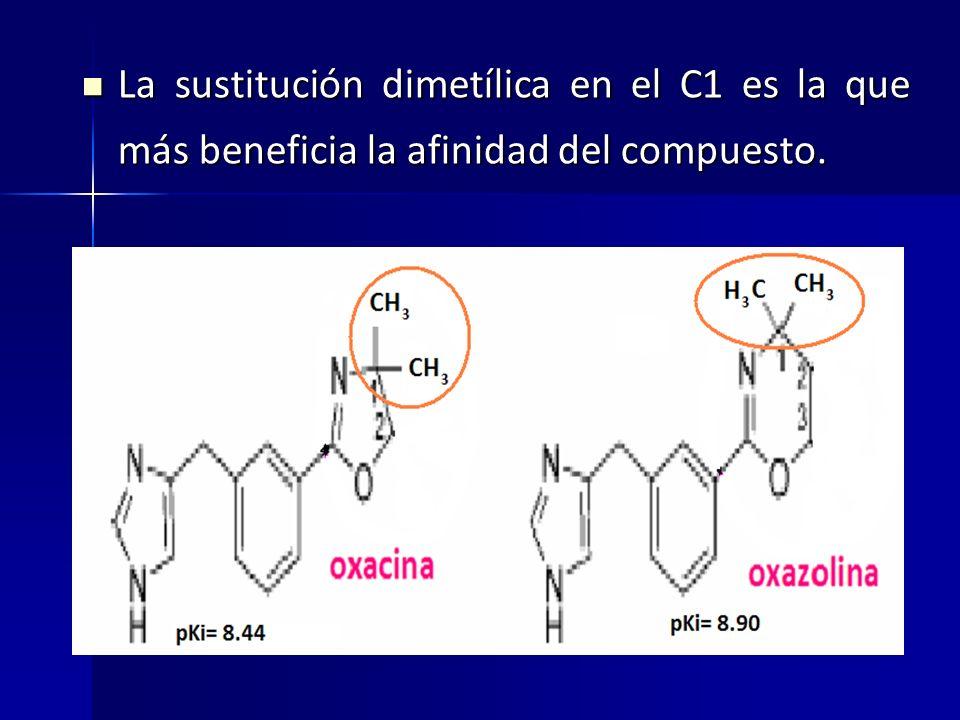 La sustitución dimetílica en el C1 es la que más beneficia la afinidad del compuesto.