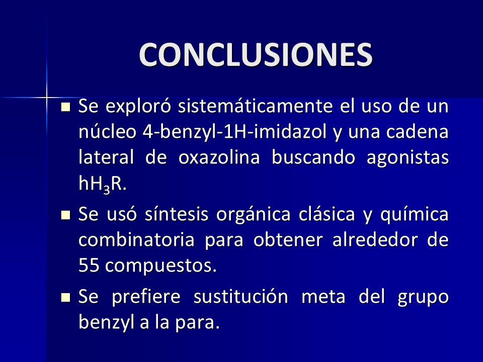 CONCLUSIONES Se exploró sistemáticamente el uso de un núcleo 4-benzyl-1H-imidazol y una cadena lateral de oxazolina buscando agonistas hH3R.