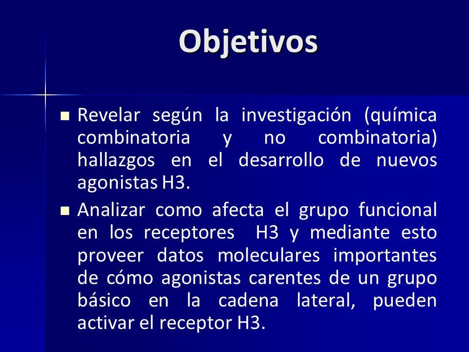 Objetivos Revelar según la investigación (química combinatoria y no combinatoria) hallazgos en el desarrollo de nuevos agonistas H3.