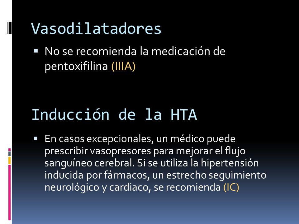 Vasodilatadores Inducción de la HTA