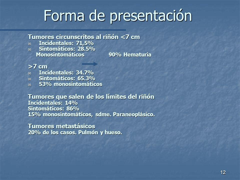 Forma de presentación Tumores circunscritos al riñón <7 cm >7 cm
