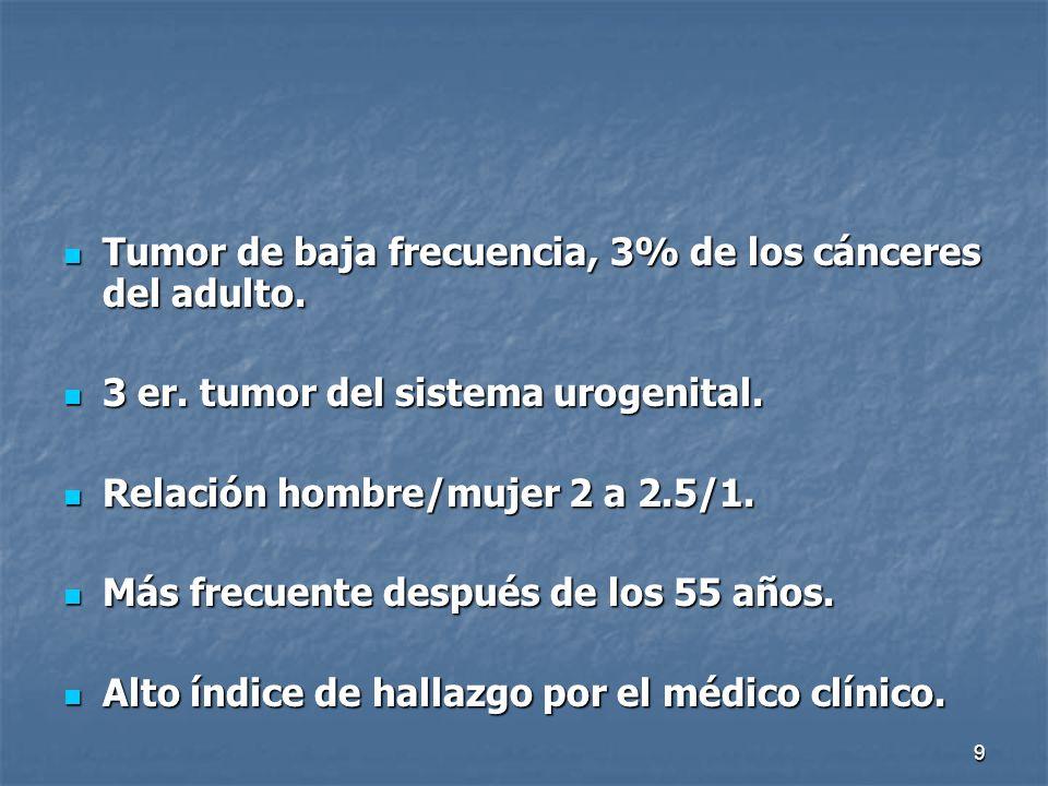 Tumor de baja frecuencia, 3% de los cánceres del adulto.