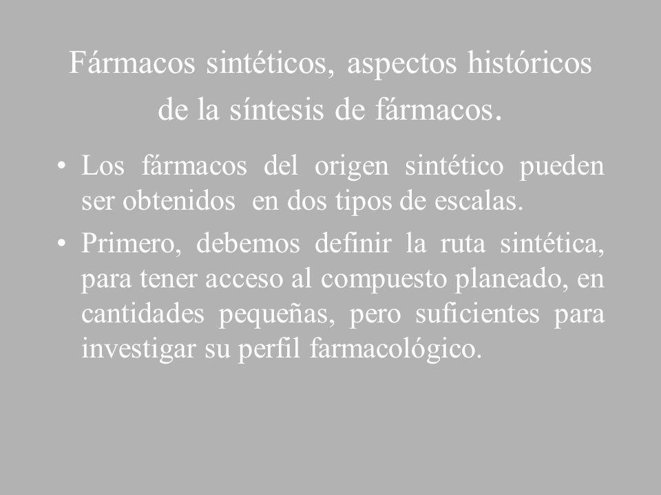 Fármacos sintéticos, aspectos históricos de la síntesis de fármacos.