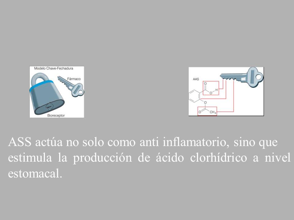 ASS actúa no solo como anti inflamatorio, sino que