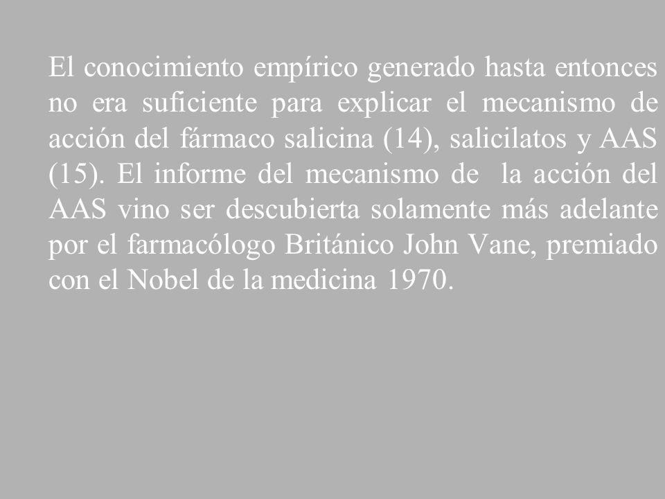El conocimiento empírico generado hasta entonces no era suficiente para explicar el mecanismo de acción del fármaco salicina (14), salicilatos y AAS (15).
