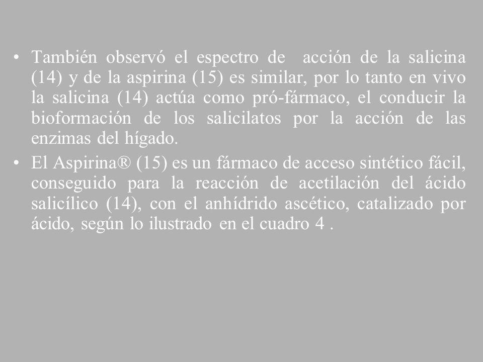 También observó el espectro de acción de la salicina (14) y de la aspirina (15) es similar, por lo tanto en vivo la salicina (14) actúa como pró-fármaco, el conducir la bioformación de los salicilatos por la acción de las enzimas del hígado.
