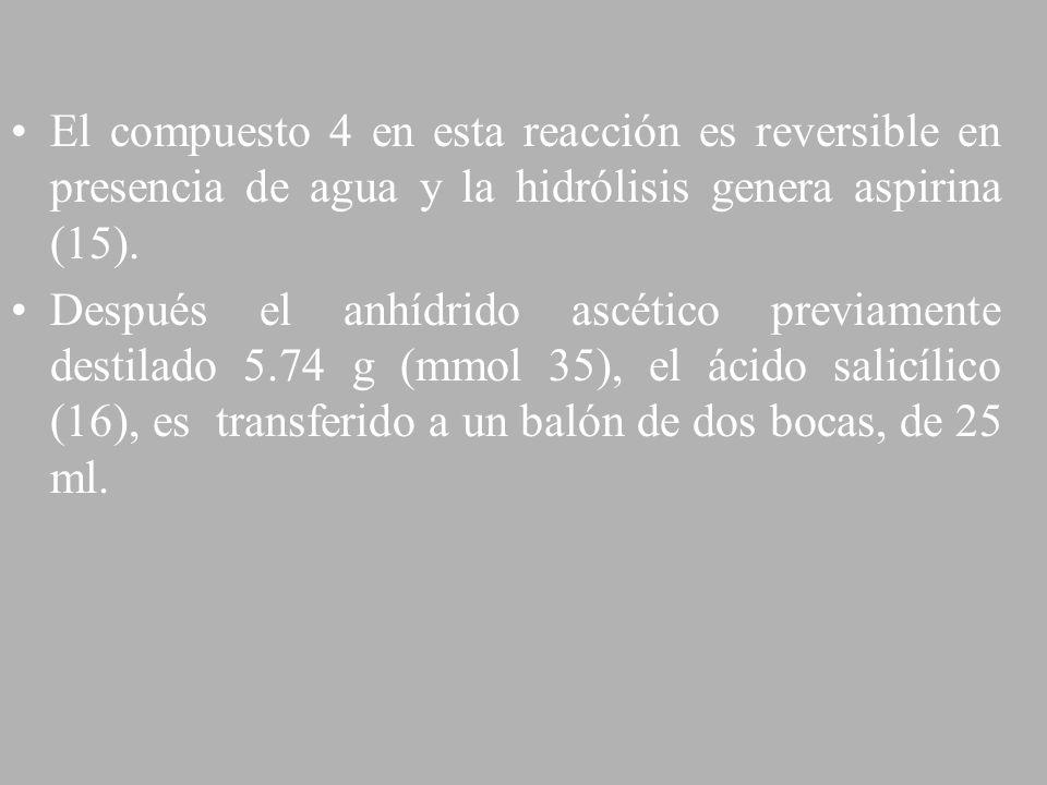 El compuesto 4 en esta reacción es reversible en presencia de agua y la hidrólisis genera aspirina (15).