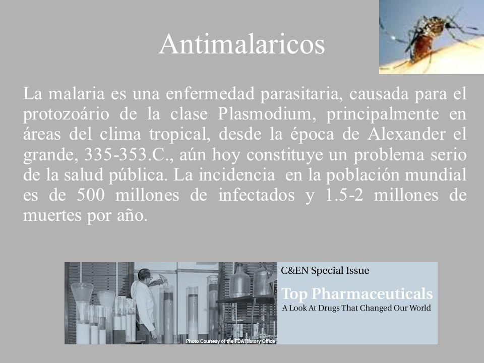 Antimalaricos