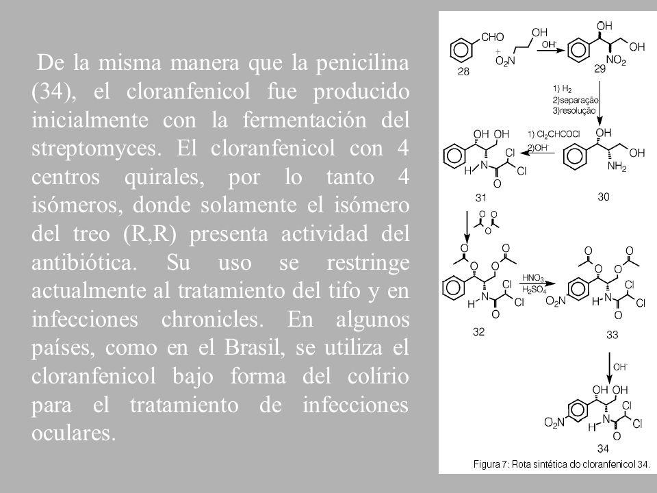 De la misma manera que la penicilina (34), el cloranfenicol fue producido inicialmente con la fermentación del streptomyces.