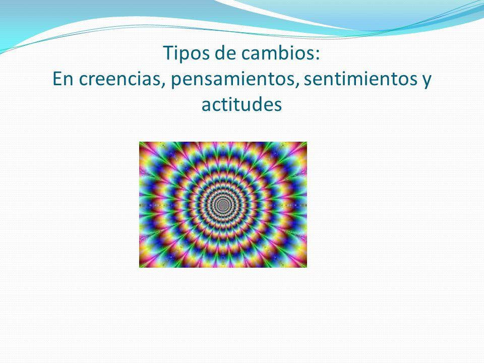 Tipos de cambios: En creencias, pensamientos, sentimientos y actitudes