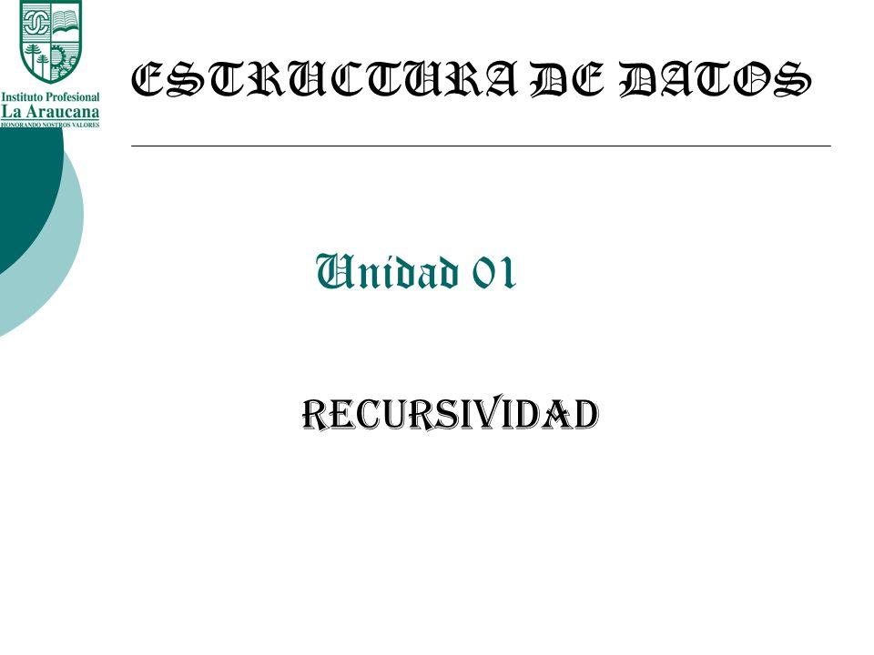 ESTRUCTURA DE DATOS Unidad 01 RECURSIVIDAD