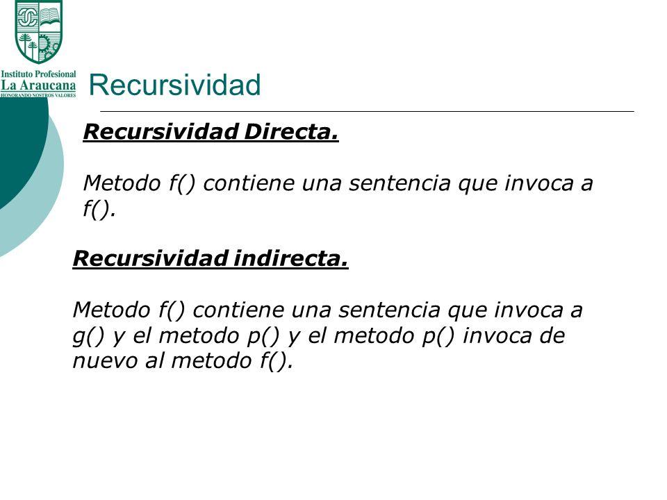 Recursividad Recursividad Directa. Metodo f() contiene una sentencia que invoca a f().