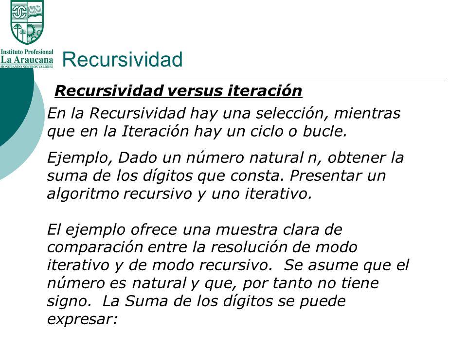 Recursividad Recursividad versus iteración