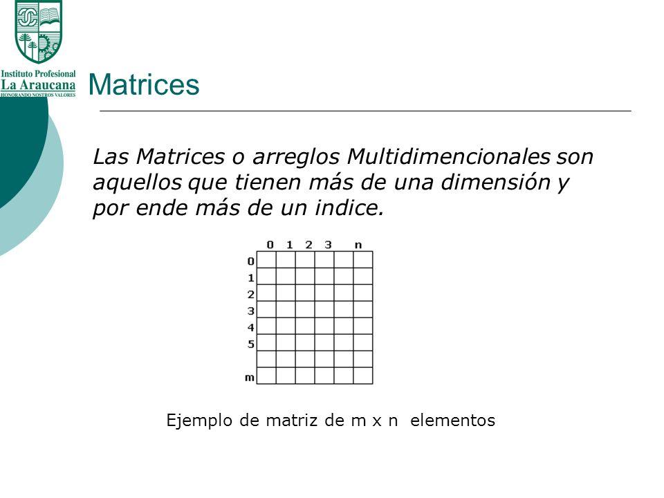 Matrices Las Matrices o arreglos Multidimencionales son aquellos que tienen más de una dimensión y por ende más de un indice.