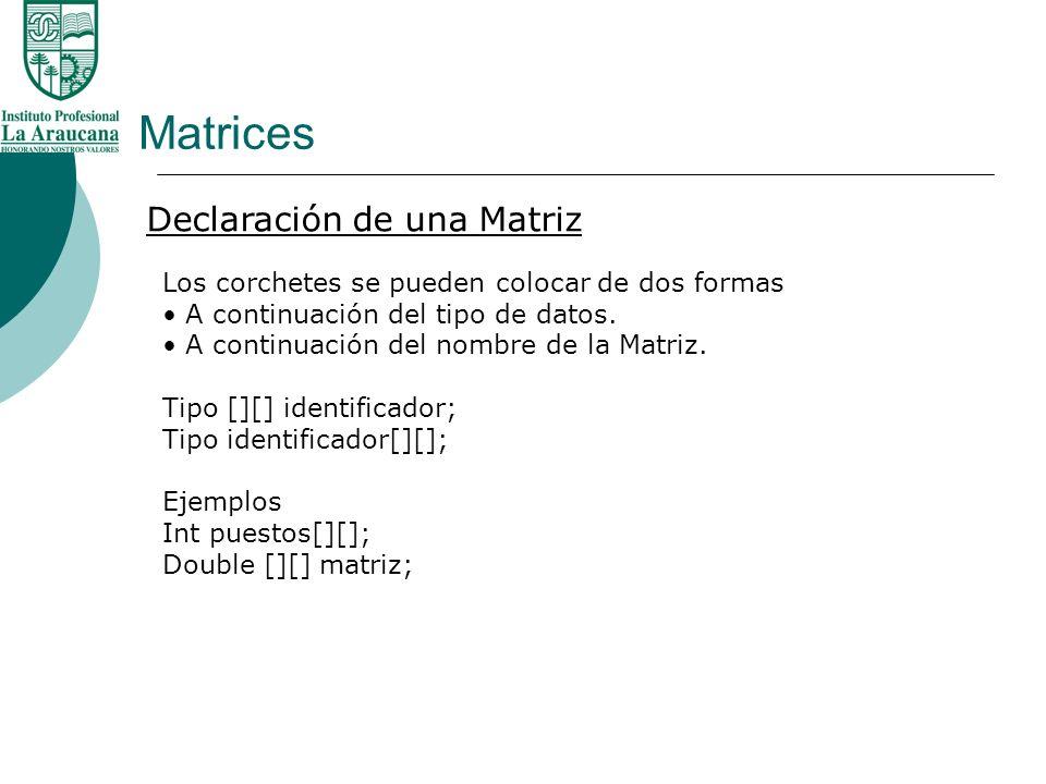 Matrices Declaración de una Matriz