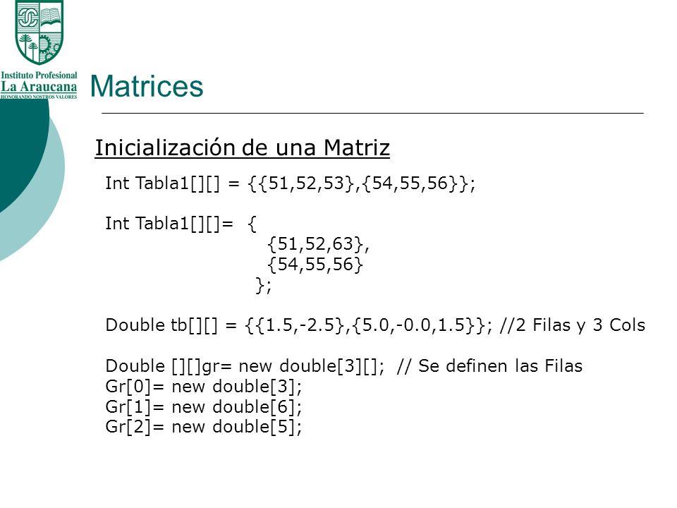 Matrices Inicialización de una Matriz
