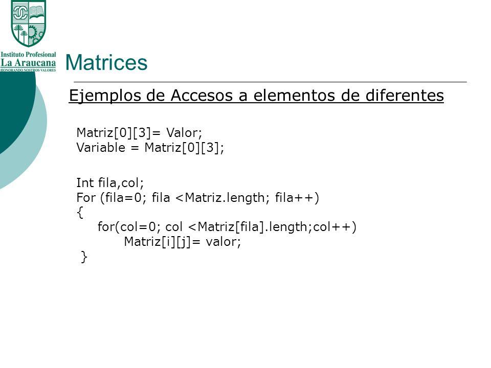 Matrices Ejemplos de Accesos a elementos de diferentes