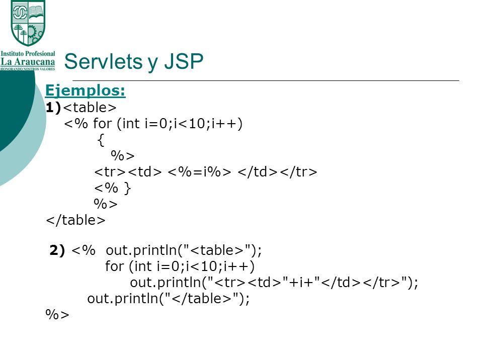 Servlets y JSP Ejemplos: 1)<table>