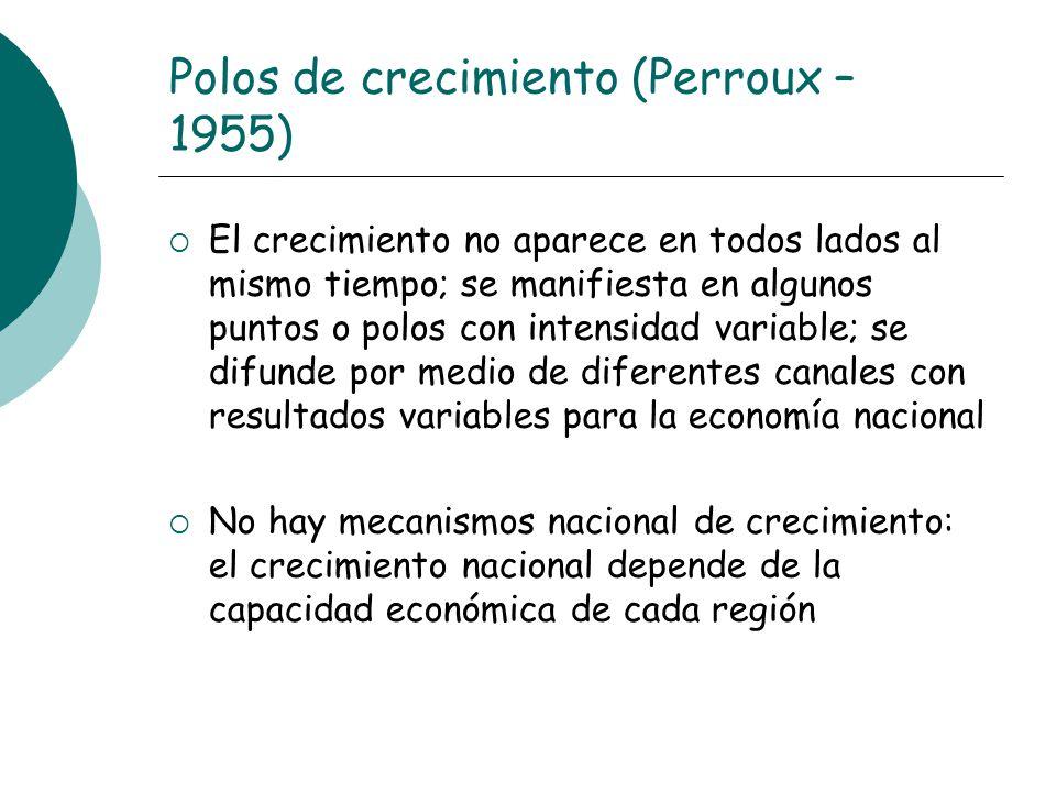 Polos de crecimiento (Perroux – 1955)