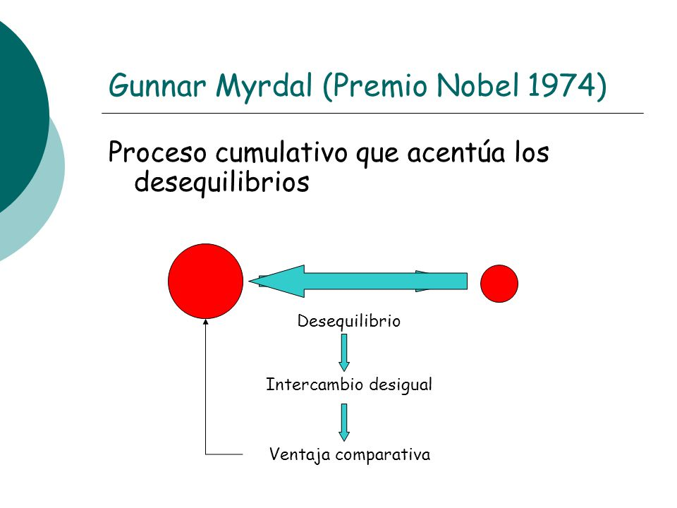 Gunnar Myrdal (Premio Nobel 1974)