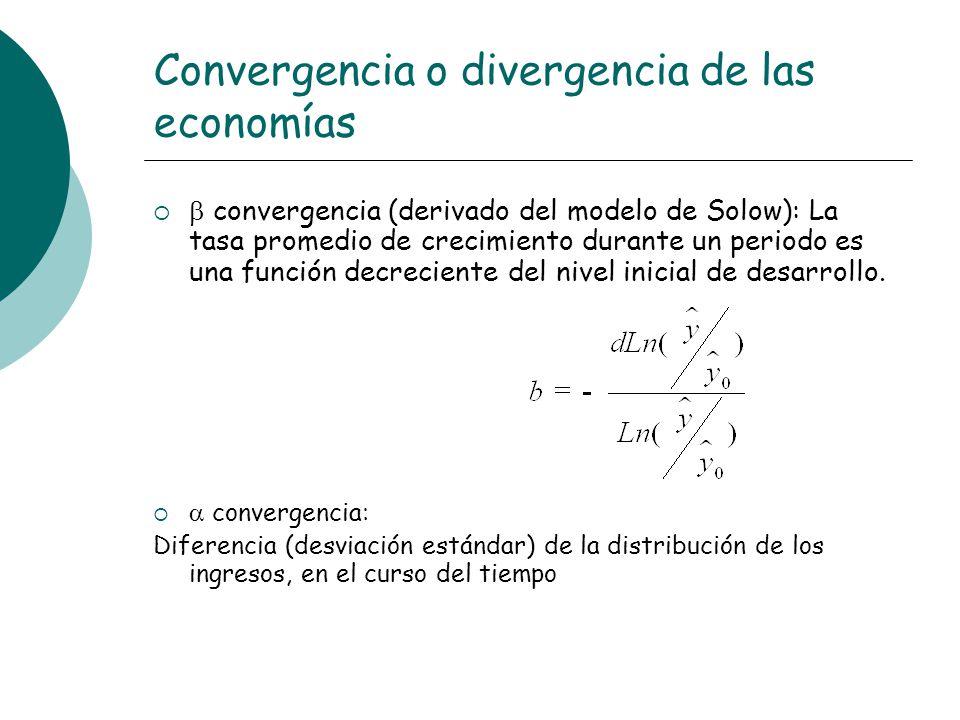 Convergencia o divergencia de las economías