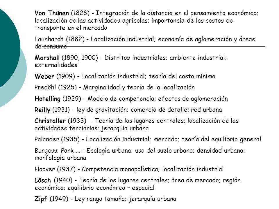 Von Thünen (1826) - Integración de la distancia en el pensamiento económico; localización de las actividades agrícolas; importancia de los costos de transporte en el mercado