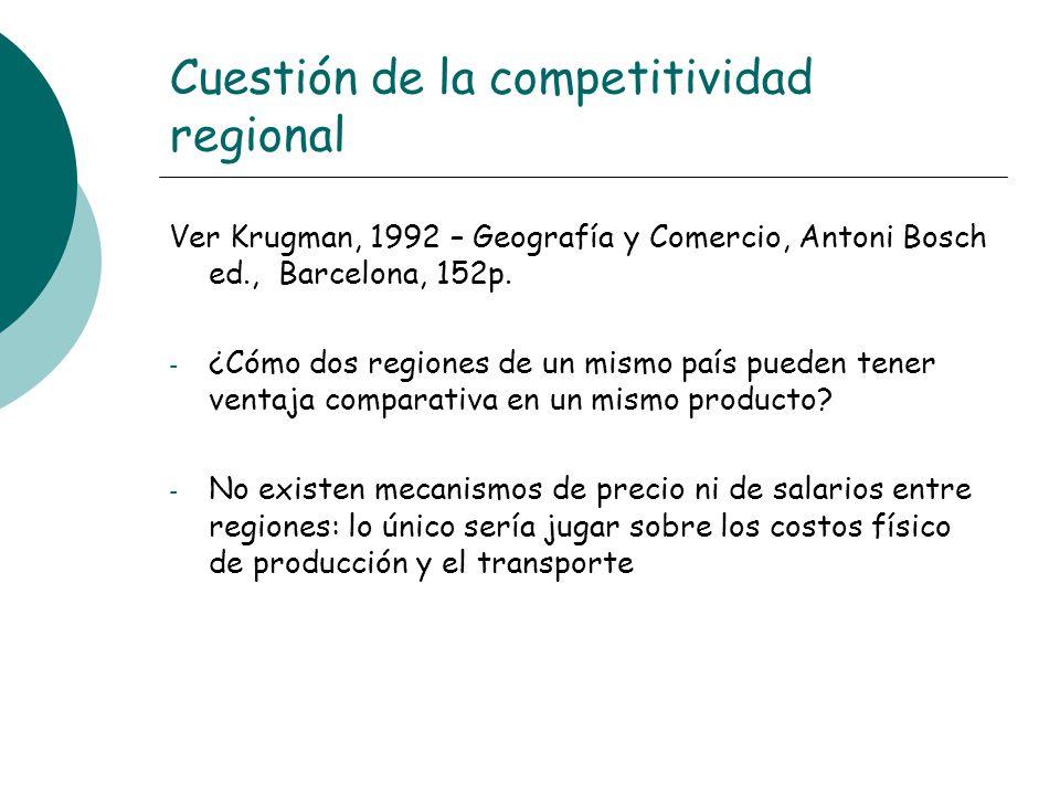 Cuestión de la competitividad regional