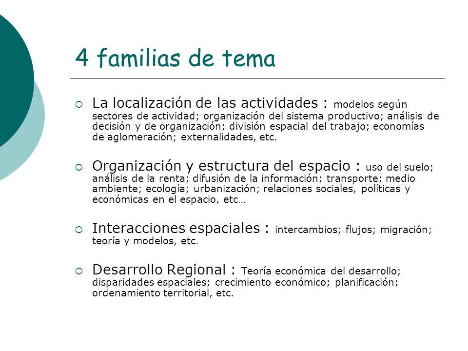 4 familias de tema