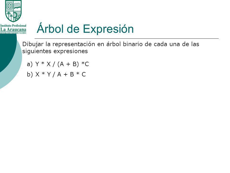 Árbol de Expresión Dibujar la representación en árbol binario de cada una de las siguientes expresiones.