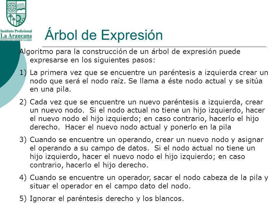 Árbol de Expresión Algoritmo para la construcción de un árbol de expresión puede expresarse en los siguientes pasos: