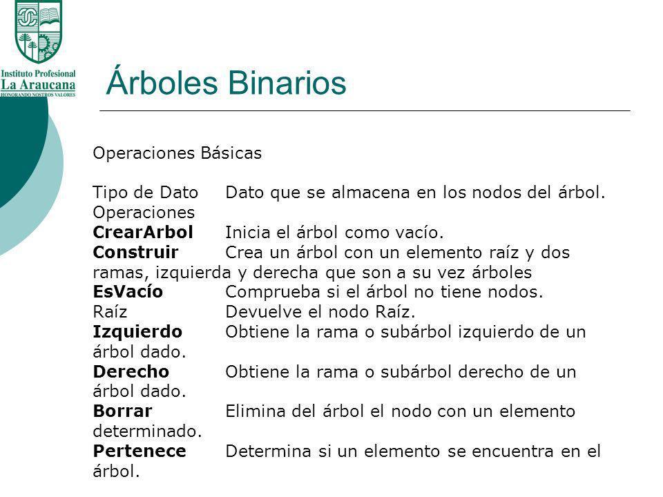 Árboles Binarios Operaciones Básicas