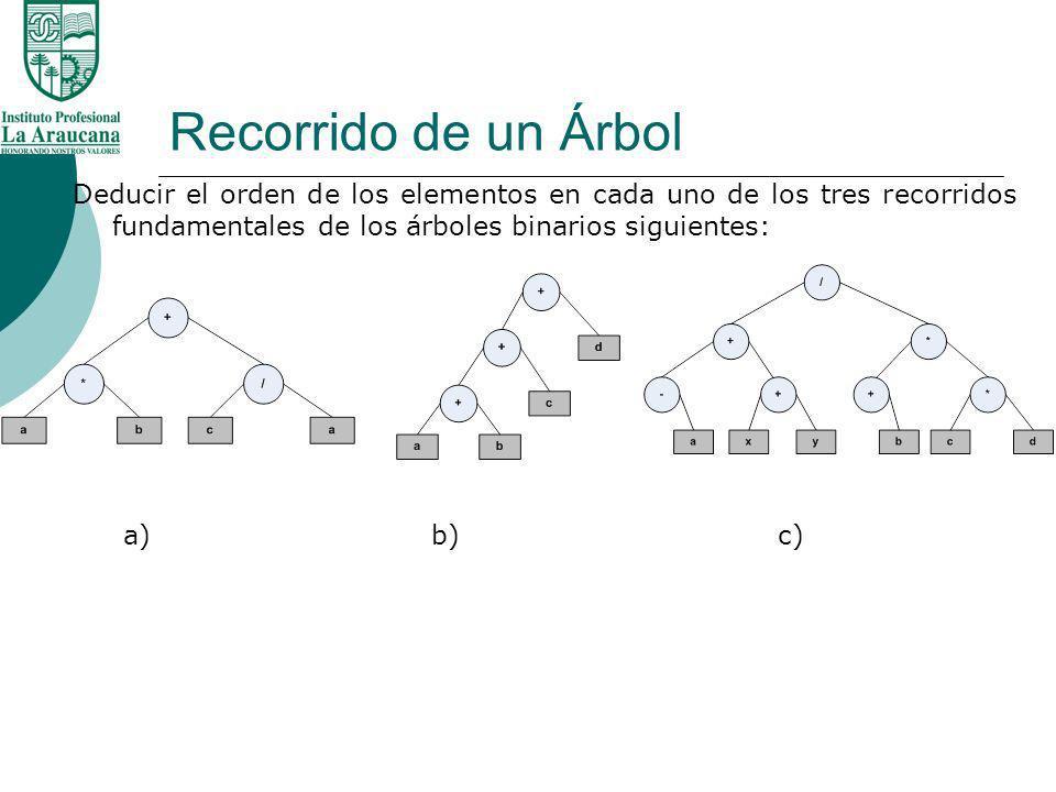 Recorrido de un Árbol Deducir el orden de los elementos en cada uno de los tres recorridos fundamentales de los árboles binarios siguientes: