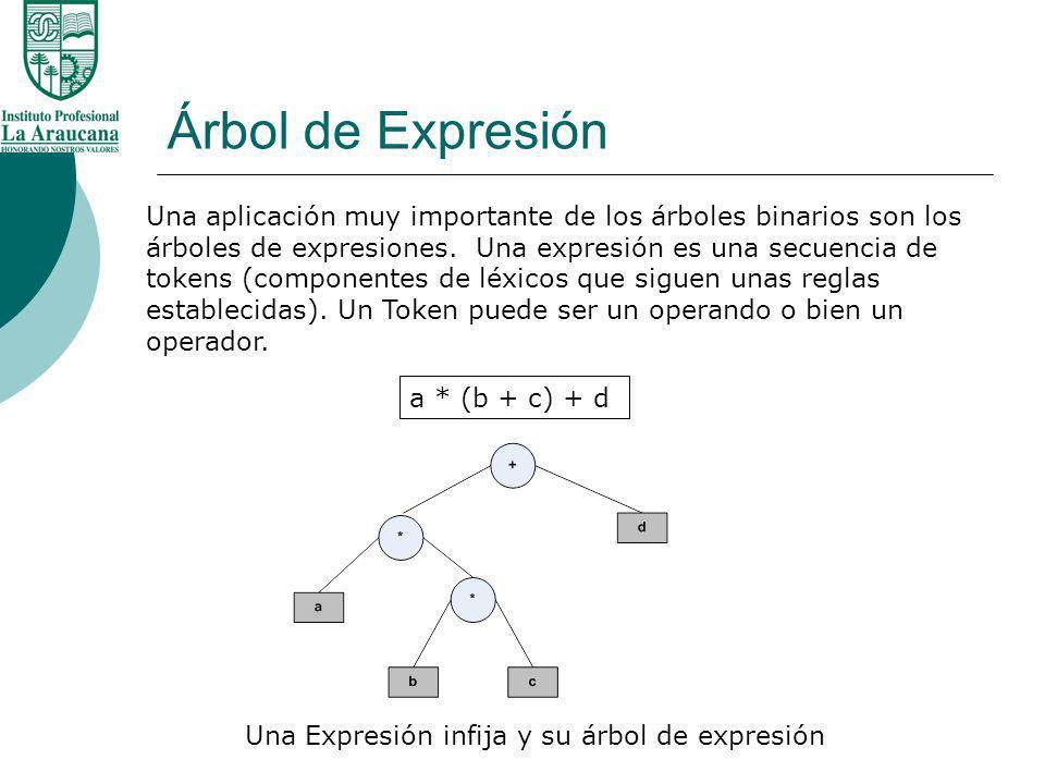 Árbol de Expresión