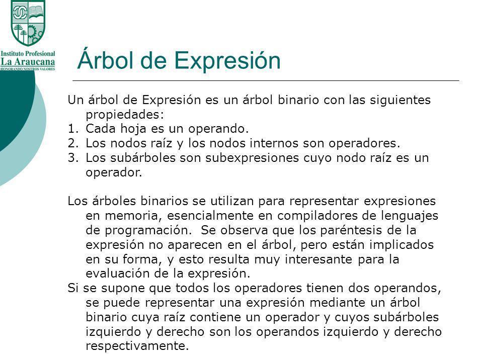 Árbol de Expresión Un árbol de Expresión es un árbol binario con las siguientes propiedades: Cada hoja es un operando.