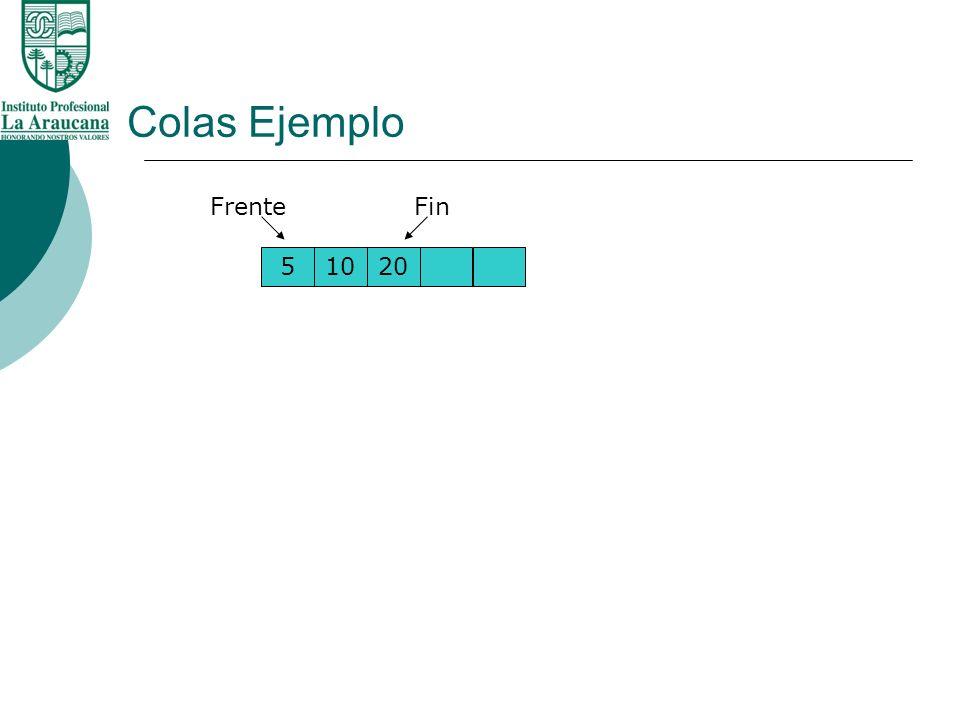 Colas Ejemplo Frente Fin 5 10 20