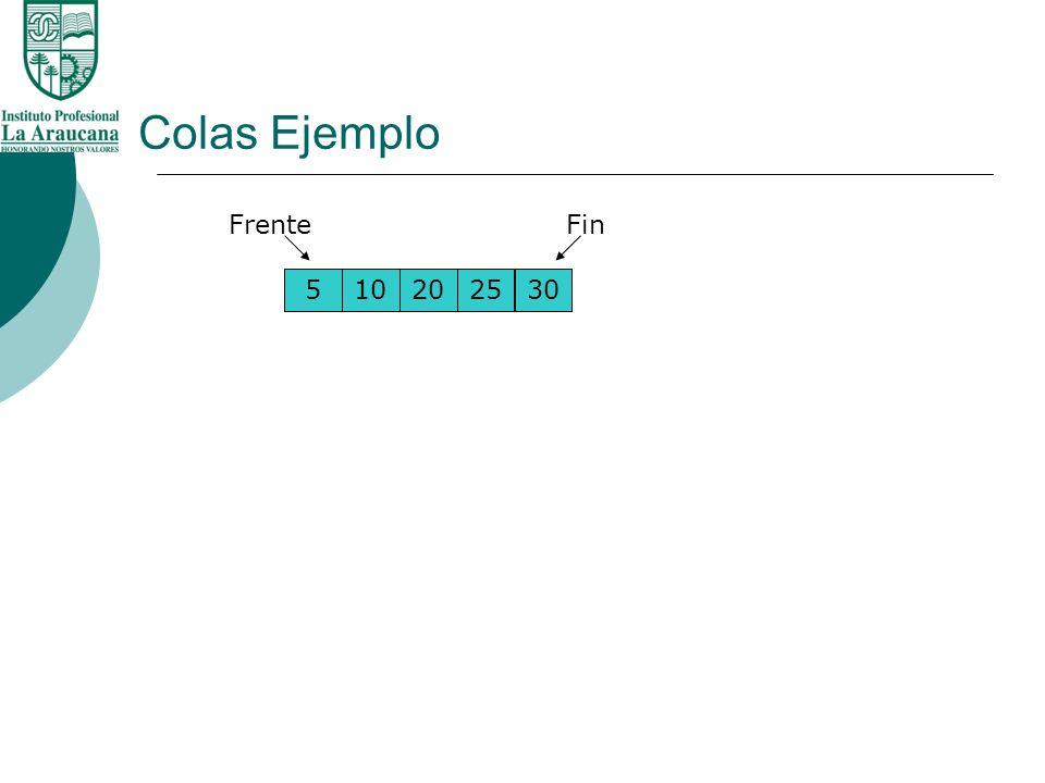Colas Ejemplo Frente Fin 5 10 20 25 30