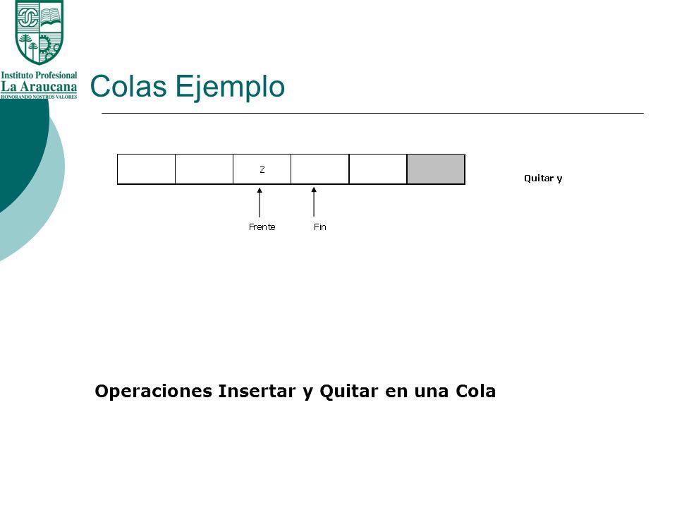 Colas Ejemplo Operaciones Insertar y Quitar en una Cola