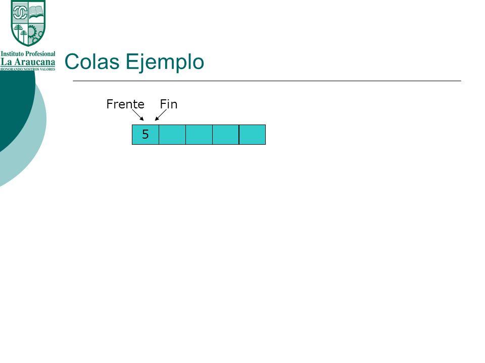 Colas Ejemplo Frente Fin 5