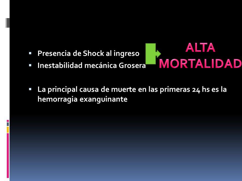 ALTA MORTALIDAD Presencia de Shock al ingreso