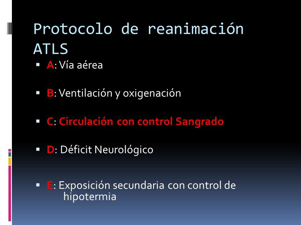 Protocolo de reanimación ATLS