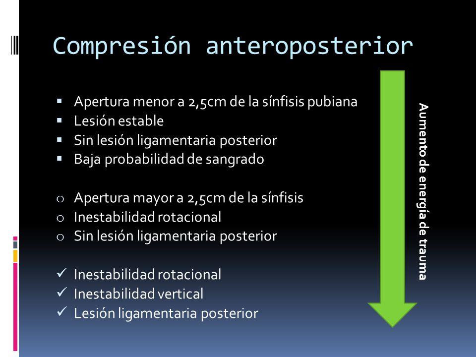 Compresión anteroposterior
