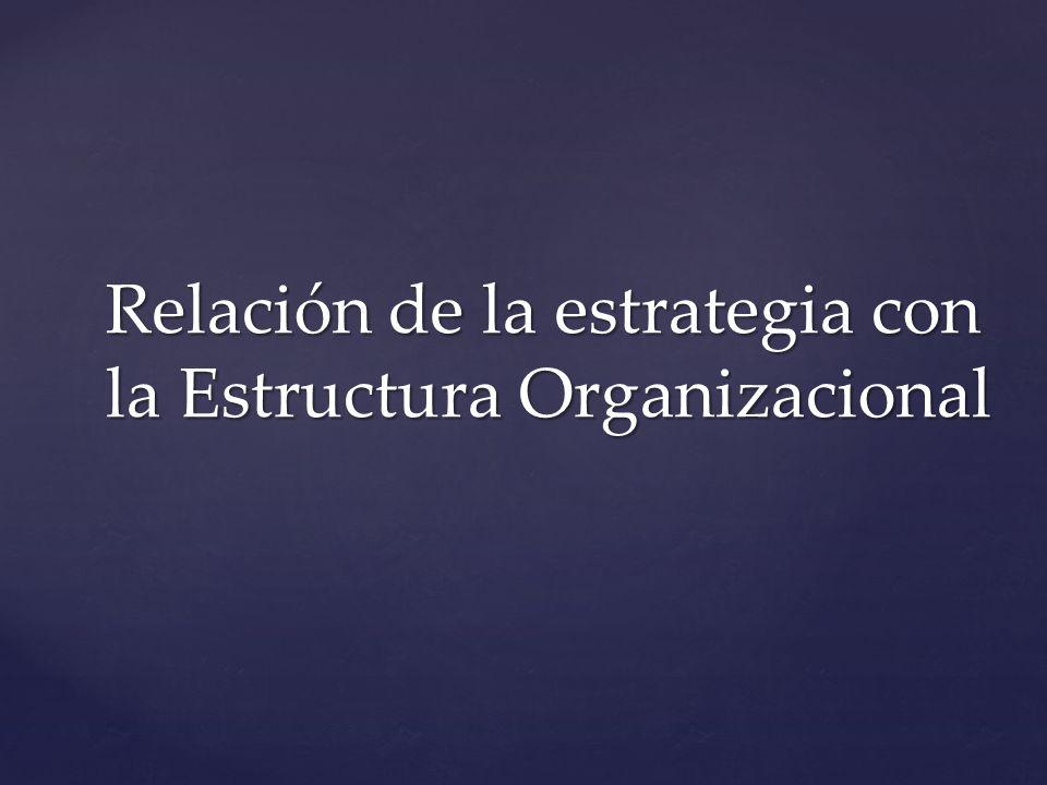 Relación de la estrategia con la Estructura Organizacional